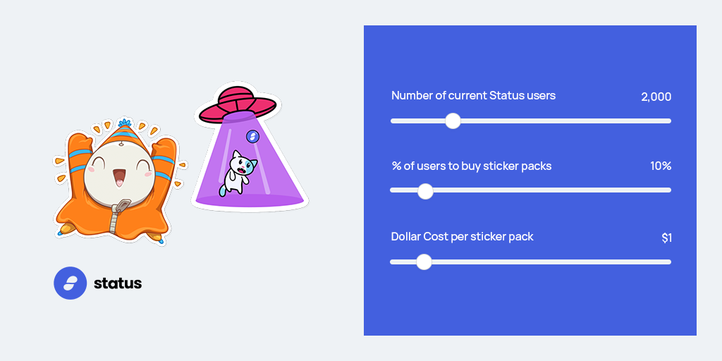 Token Economics Research: Sticker Market