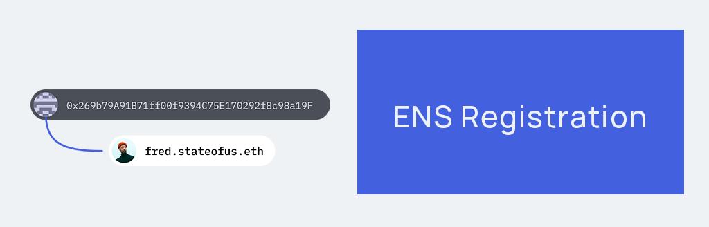 Q2-report-stn-ENS
