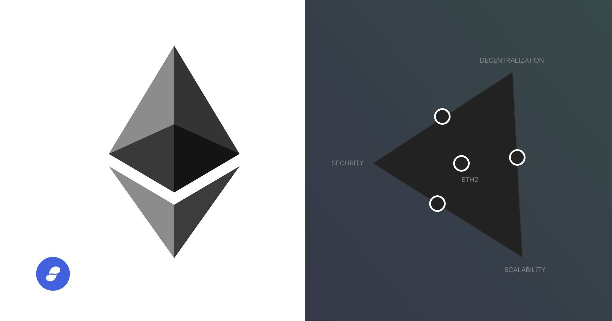 What's in store for ETH 2.0?